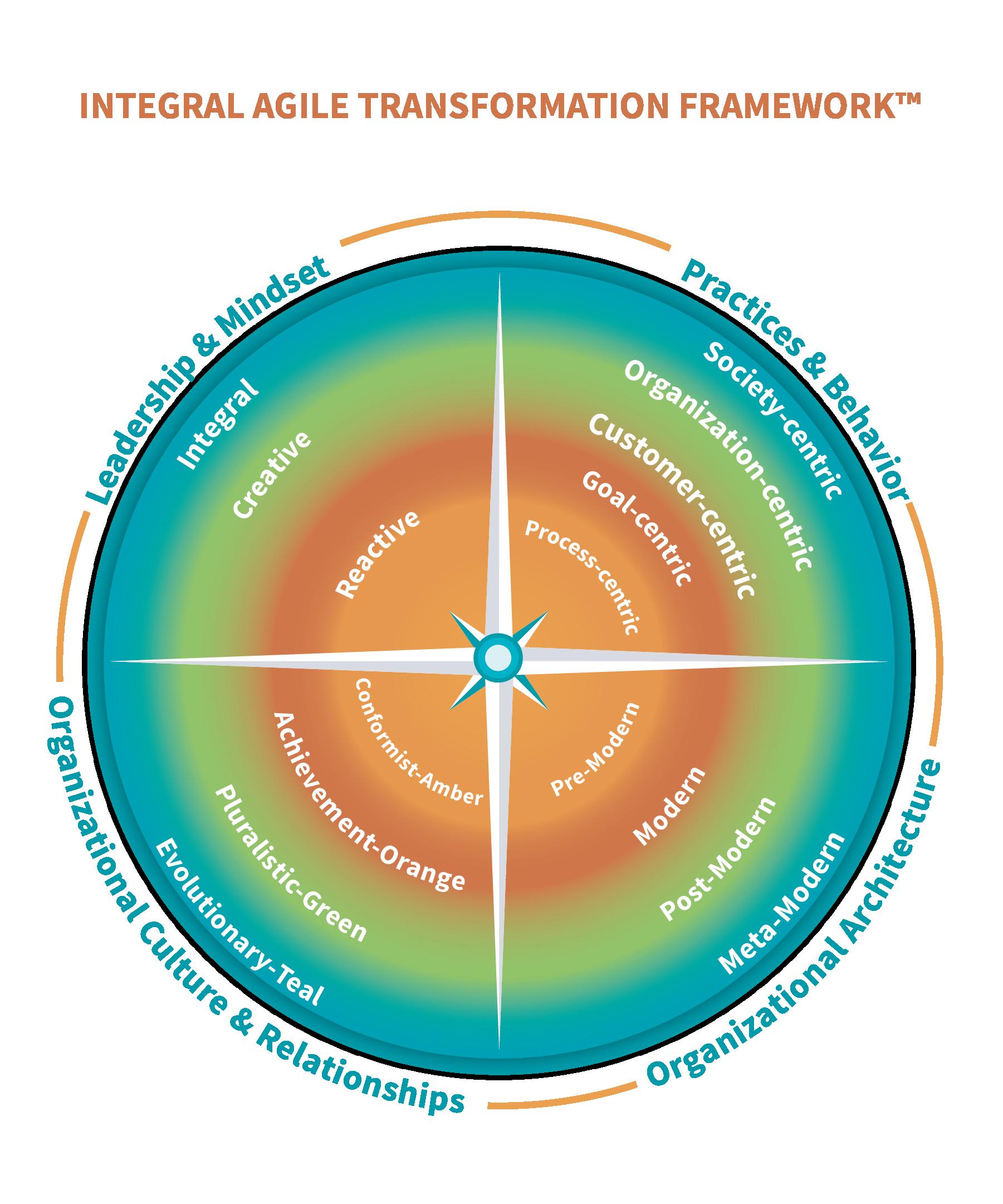 IATF-infographic-72_transparent copy